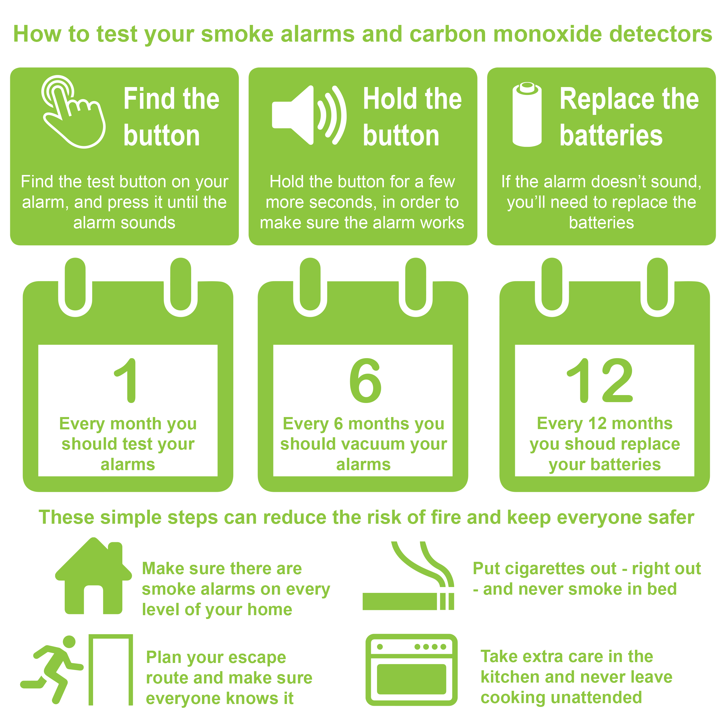 Testing alarms infographic