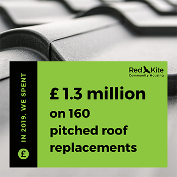 We've spent £1.3 million on pitched roof replacements